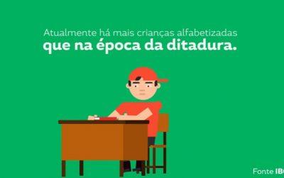 Revista Nova Escola: a Educação era melhor na época da ditadura?