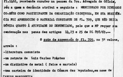 Como se deu a apreensão de livros durante a ditadura militar